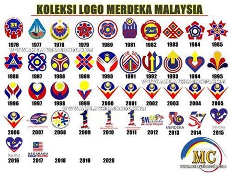tema hari kebangsaan 2016 koleksi lengkap logo tema merdeka malaysian coin