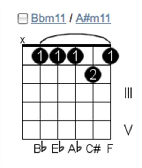 belajar kunci gitar bb belajar kunci gitar bb mudah cepat