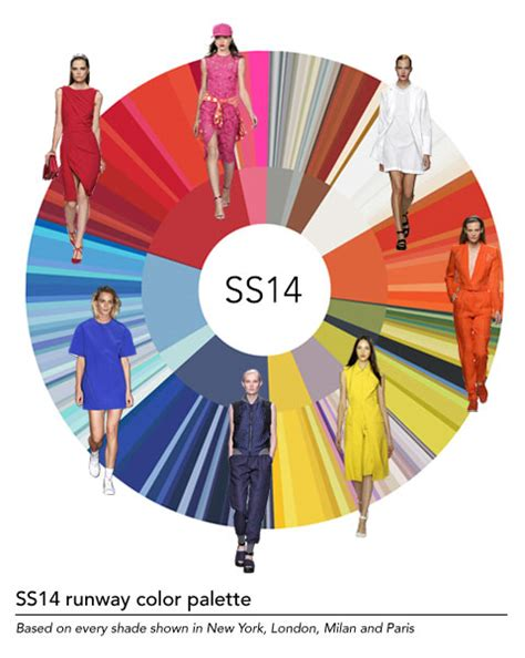 fashion color wheel could you guess the best selling colors in dresses for ss14