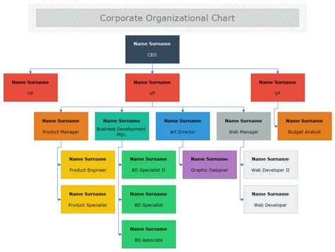 Corporate Organizational Chart Mydraw Business Structure Template Free
