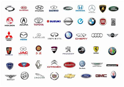 all car logos and names in the this is an all car brands list of names and car logos by