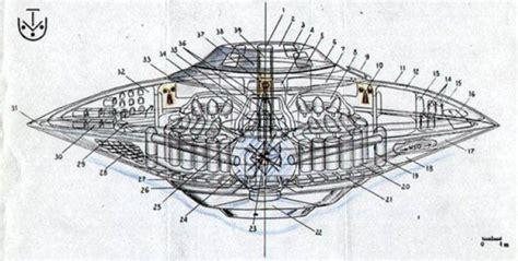 Kompresor Izumi did nikola tesla discover the secrets of antigravity