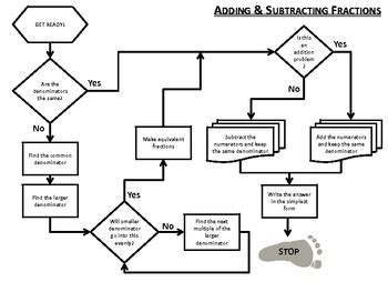 diagram to add fractions adding and subtracting fractions flow chart common and