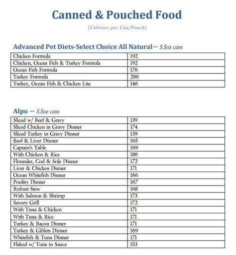 7 Sle Food Calorie Chart Templates Sle Templates Nutrition Chart Template