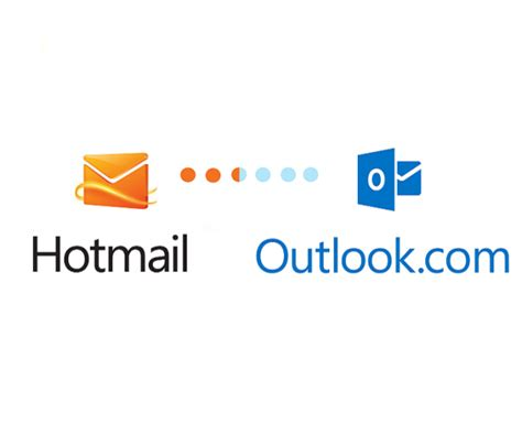Hotmail Find How To Login Hotmail Outlook Gmail Inbox Gmail Sign In And Create Gmail Account