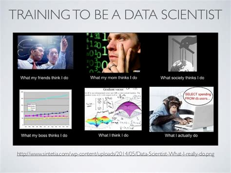 How Do I Become A Data Scientist As An Mba by How To Become A Data Scientist