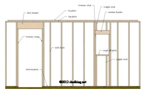 Framing Shed Door by Shed Door Framing Shed Window Framing Building A Shed