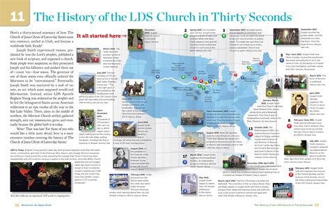 Lds Records Brief History Of Lds Church In Thirty Seconds Infographic Infographicspedia
