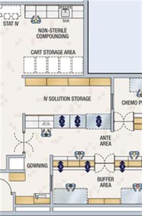 layout design of pharma company view behind pharmacy exles of pharmacy design