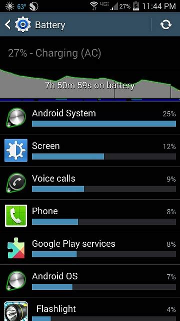 screenshot android galaxy s4 screenshot galaxy s4 kitkat update