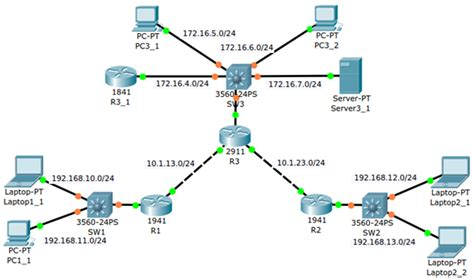 cisco packet tracer tutorial good for ccna ccna lab practice with cisco packet tracer