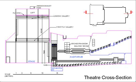 stage sections regal theatre website specifications of the theatre
