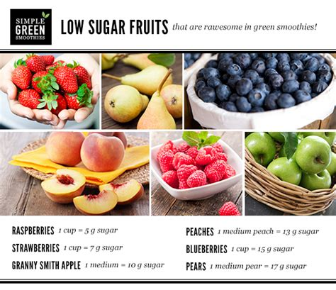 fruit with low sugar power to the leafy greens and low sugar fruits simple