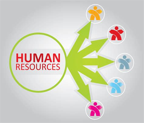 human resources challenges solving hr challenges in business priority hr