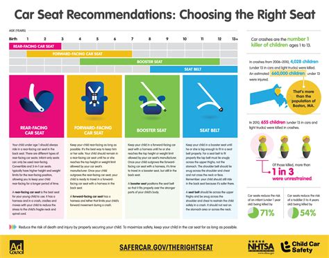 child safety seat guidelines seat belt car accidents rachael edwards