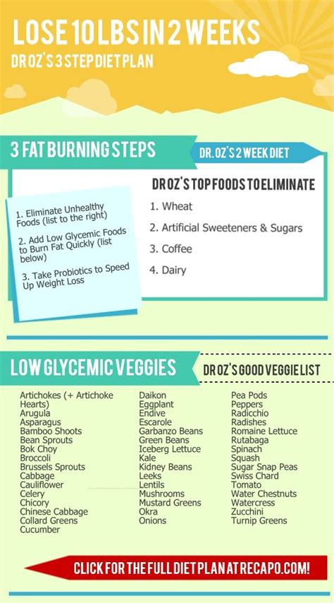 2 Week Detox Diet Glycemic dr oz 2 week diet list of low glycemic vegetables low