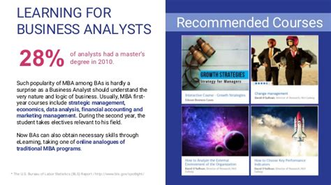 Business Analyst After Mba by A Guide To Skills And Competences For Your Team