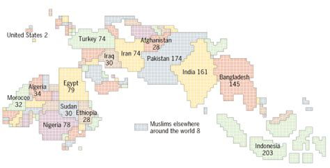 Eighty Percent Of Worlds Largest Malls In Asia by Mapping The Global Muslim Population Pew Research Center
