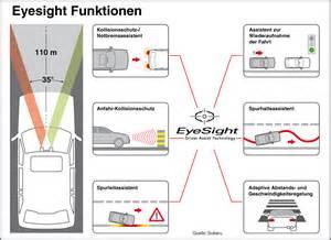 Subaru Eyesight Problems Umfangreiche Fahrerassistenz Bald Auch Bei Subaru