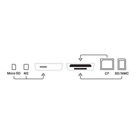 Capdase Dock Connector Card Reader 3slot capdase dock connector card reader for 2 3 slots