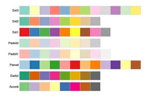 brewers colors colorbrewer html