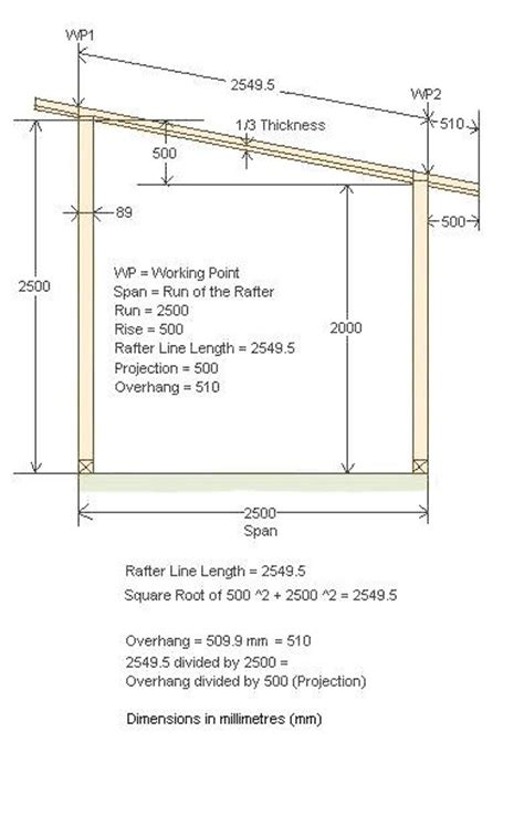 Basic Roof Construction 25 Best Ideas About Shed Roof On Building A