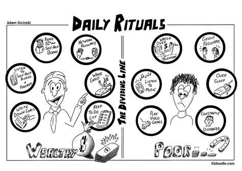 daily doodle shop daily success rituals iq doodle
