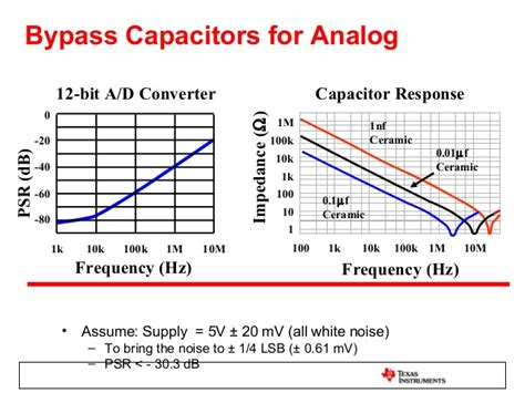 tantalum capacitor esr vs frequency tantalum capacitor frequency response 28 images tantalum capacitor frequency response 28