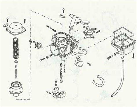 honda trx 400 parts diagram html imageresizertool