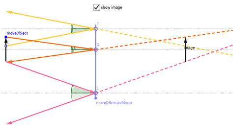 diagram applet bounce diagram applet gallery how to guide and refrence