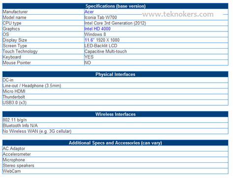 Harga Acer Iconia Tab W700 iconia tab w700 dan w510 tablet acer terbaru dengan