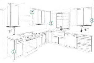 Kitchen Cabinet Layout by Layout For Kitchen Cabinets Afreakatheart