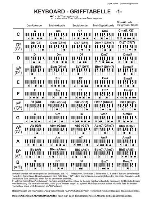 Keyboard Xy 893 keyboard grifftabelle 1 noten