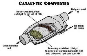 Cadillac Converter Platinum Catalytic Converter For Cars