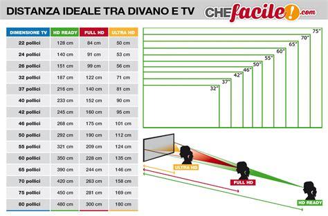 distanza tv led divano come scegliere un televisore tutto quello che c 232 da sapere