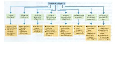 entwicklungspsychologie ws 0910 vorlesung 05 entwicklungspsychologie ws 0910 vorlesung 11