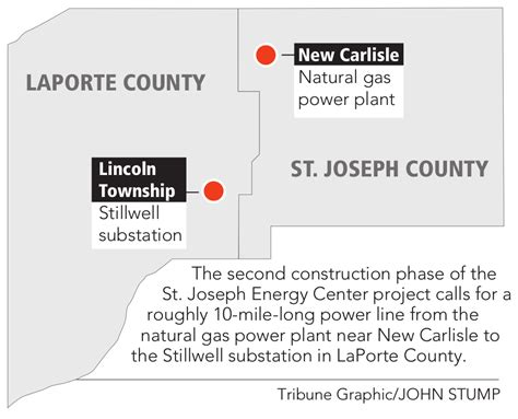 pattern energy st joseph want to sell farmers offered land deals for power line