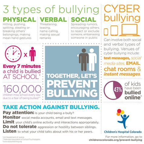ten tips to prevent cyberbullying the anti bully blog 24 best upmc history images on pinterest infographic