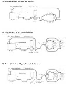 Fuel System Plumbing 370ci Afr 225 S Aps W Kandos Pro Flo Xt Build 56k Die