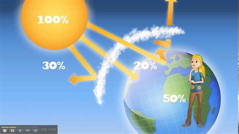imagenes libres cambio climatico efecto invernadero cambio clim 225 tico y calentamiento