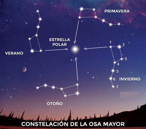 qu fue de estas 7 estrellas de la tv mexicana quin la sorprendente relaci 243 n entre el universo y el feng shui
