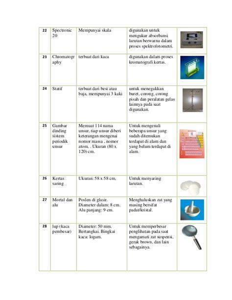 alat laboratorium alat laboratorium alat laboratorium alat alat laboratorium kimia klinik