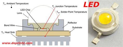 Lu Led Motor Di Otista dioda led adalah 28 images dioda in4007 adalah 28 images elektronika dan otomotif rekondisi