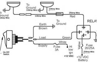proton wira wiring diagram pdf