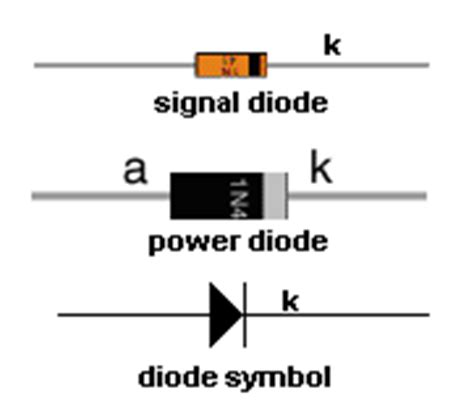 testing recovery diode how to test recovery diode 28 images common use axial schottky fast recovery rectifier