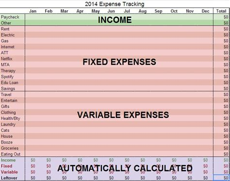 personal budget template  single living  nyc  entire personal finance spreadsheet