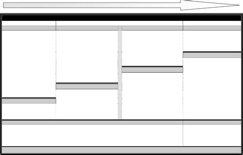 gradual release model lesson plan template gradual release of responsibility lesson planning template