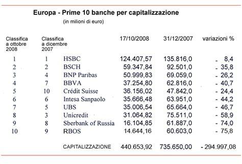 classifica banche europee la classifica delle prime 10 banche europee il sole 24 ore