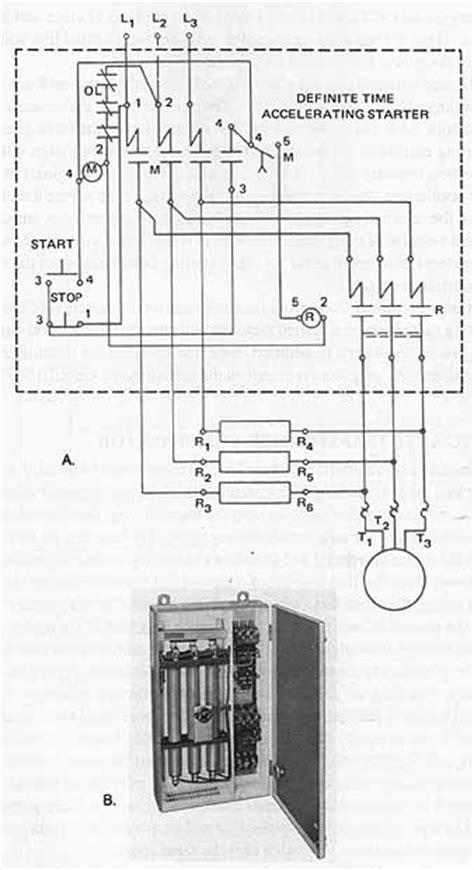 liquid resistor type starter definition of primary resistor starter 28 images starting methods of induction motor methods