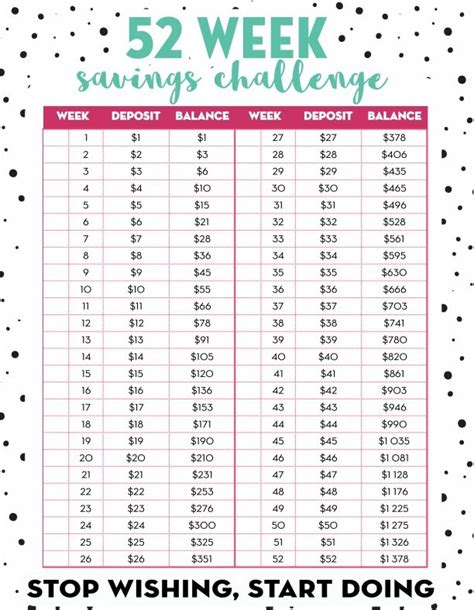 52 week money challenge free 52 week money challenge printable start now to save